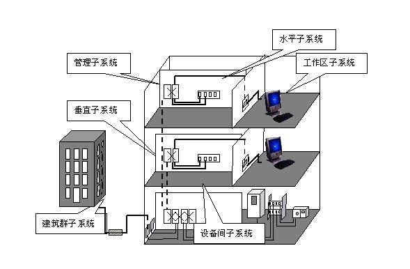 入口子系统