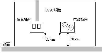 RJ45嵌入式信息插座示意图