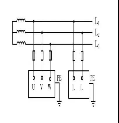 IT系统接线图