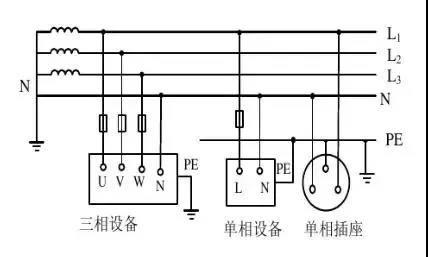 TT系统接线图